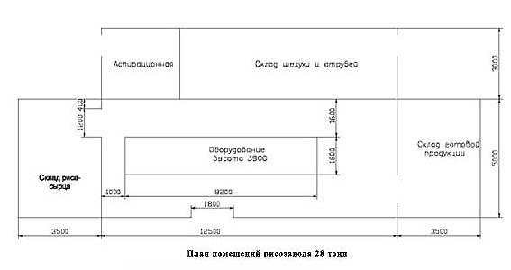 план помещений завода